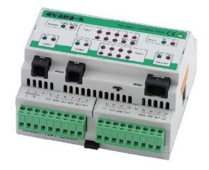 Контроллеры